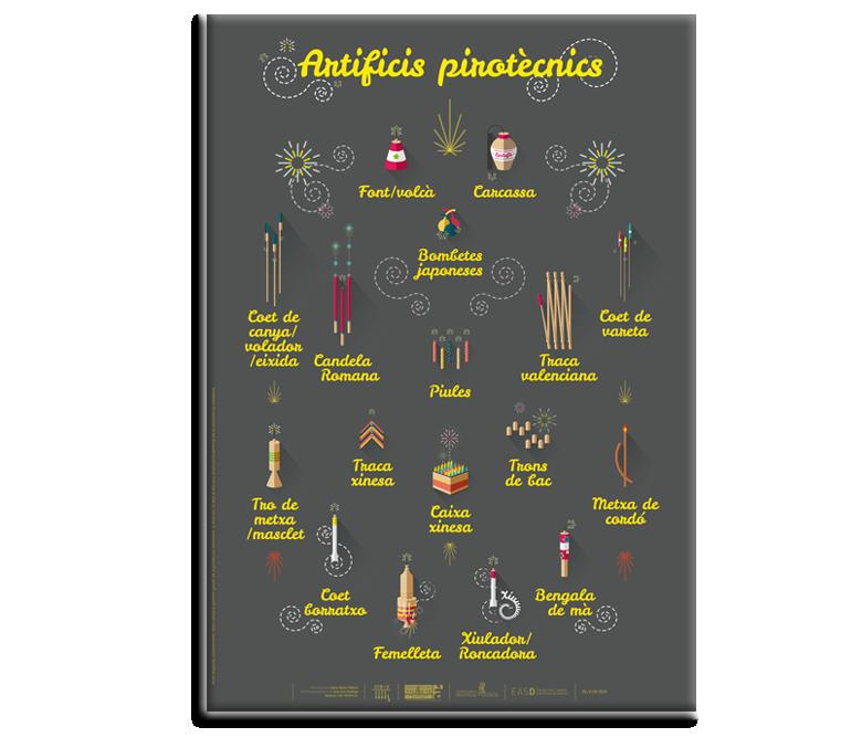 Artificis pirotècnics
